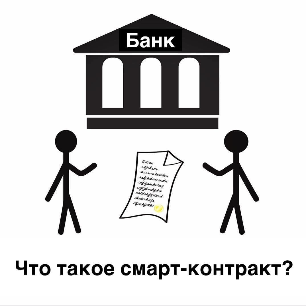 Умный контракт: иллюстрация