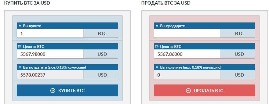 Ячейки ордеров BTC – USD