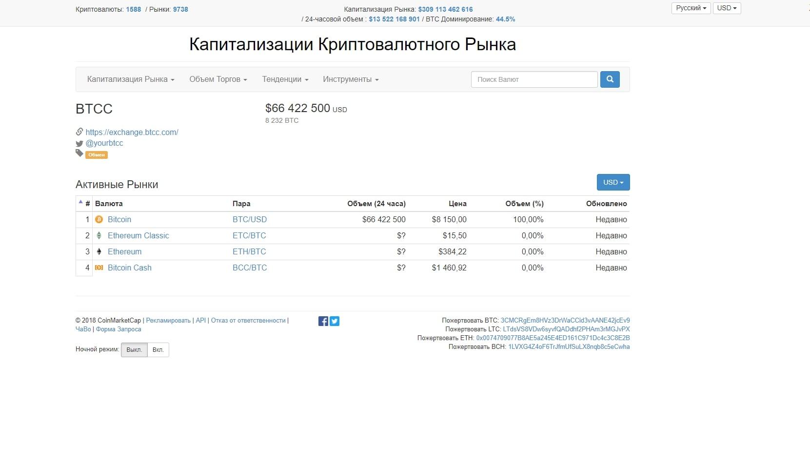 Страница биржи BTCChina на сайте CoinMarketCap