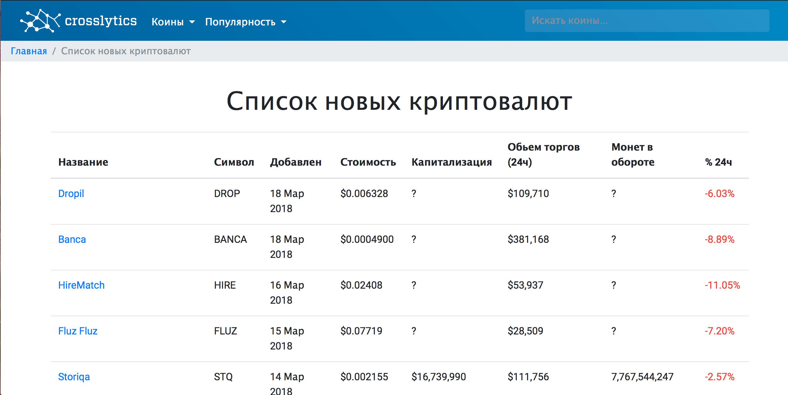 Список новых криптовалют
