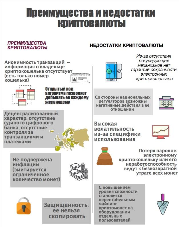 Плюсы и минусы криптовалюты – инфографика