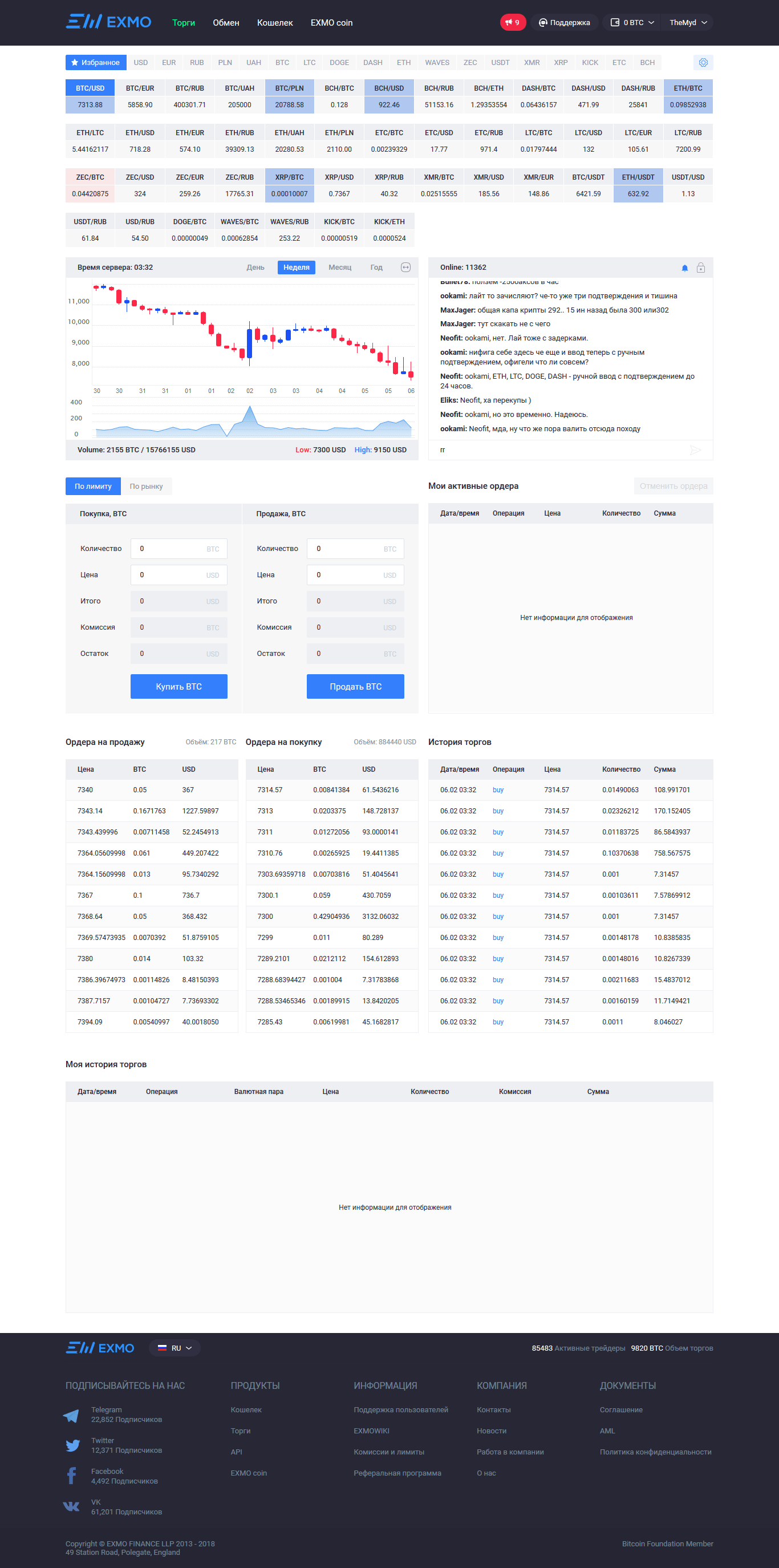 Трейдинговый интерфейс EXMO