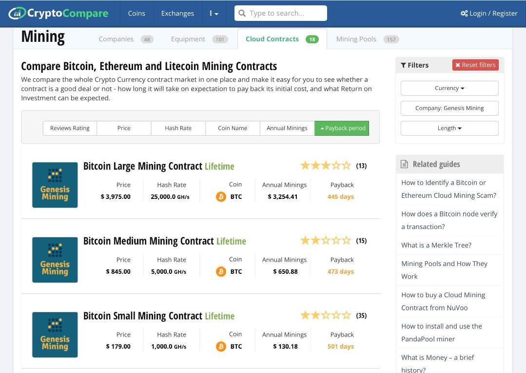 Платформа CryptoCompare