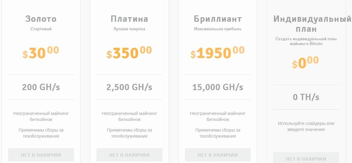 Genesis Mining стоимость пакетов