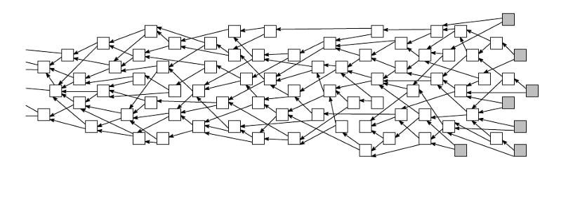 Схема транзакций IOTA