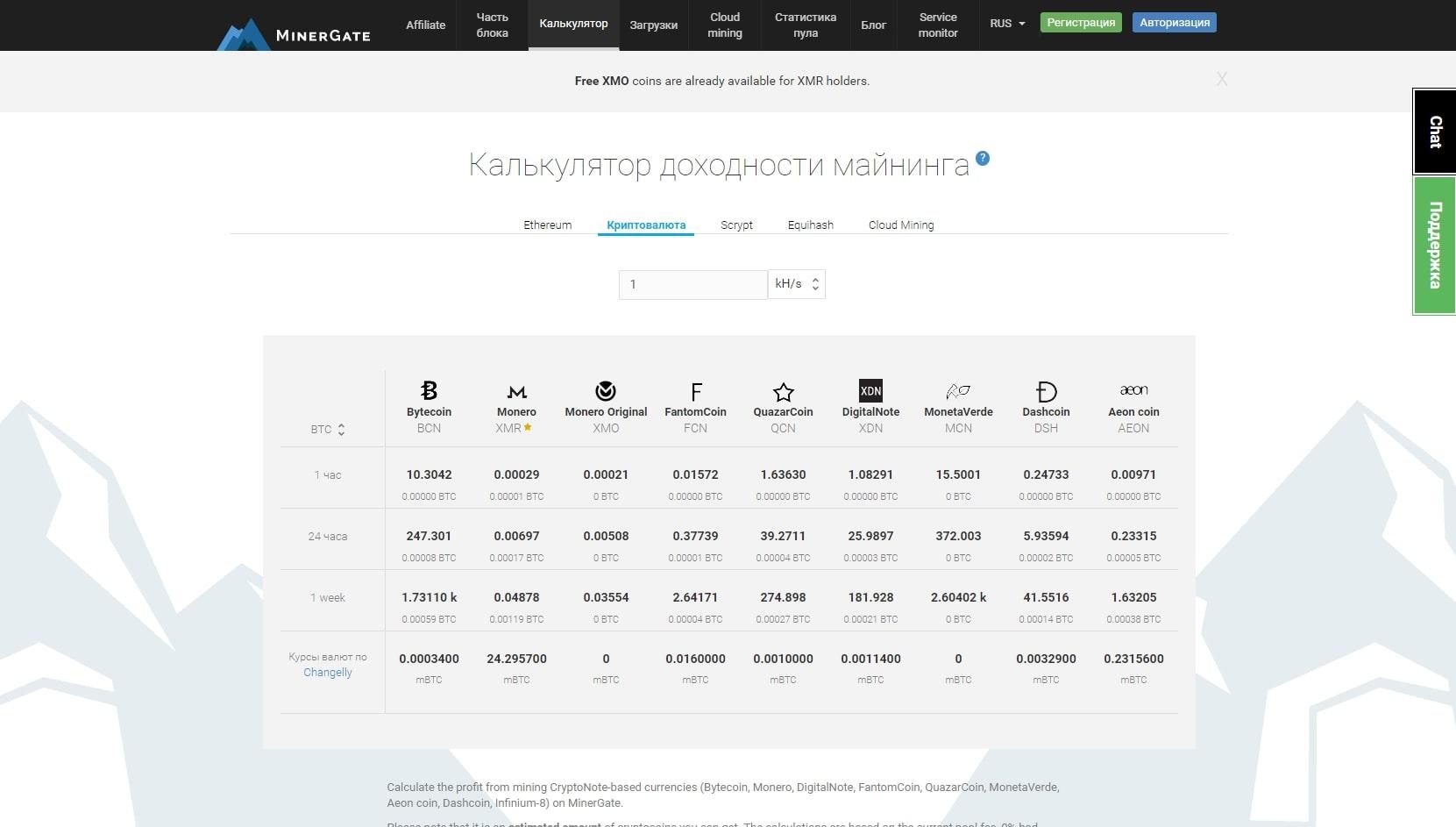 Калькулятор майнинга на MinerGate