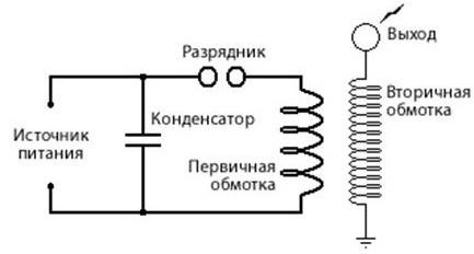 Схема трансформатора Тесла