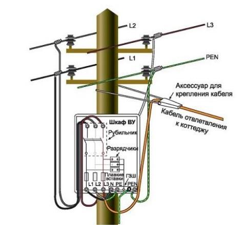 Подключение к проводам на столбе