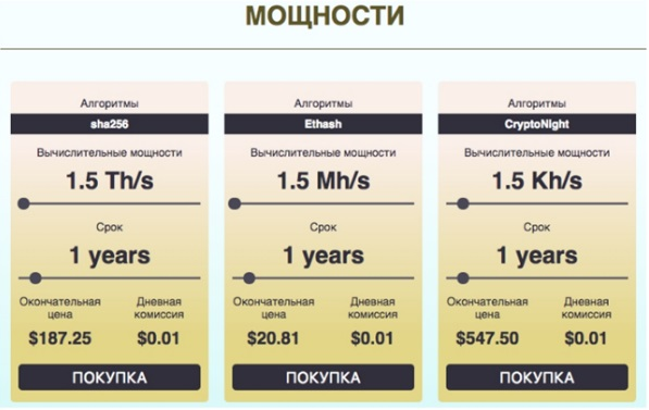 Мощности Cloudy Mining