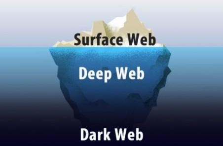 Сравнение Surface Web, Deepweb и Darknet