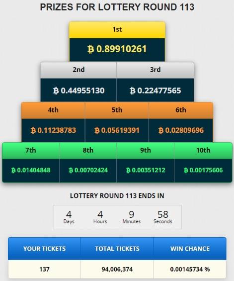 Пирамида выигрышей в лотерею на FreeBitcoin