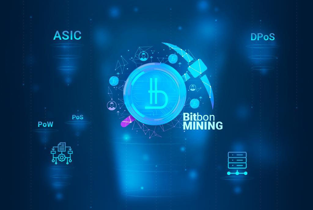 Bitbon Mining