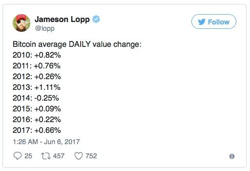 Мнение Джеймсона Лоппа