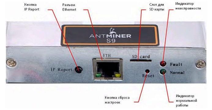 ASIC Antminer S9 функциональные порты