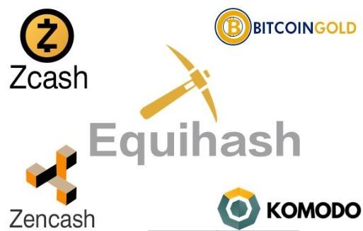 Криптовалюты, основанные на Equihash