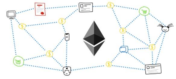 Контракты на Ethereum