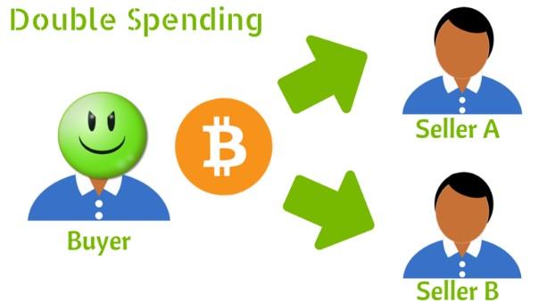 Double spending