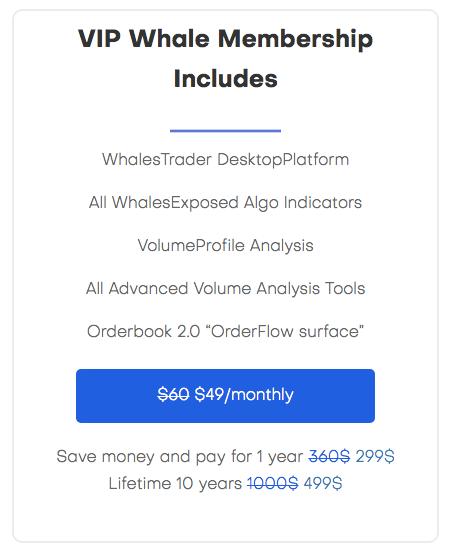 WhalesTrader тарифы